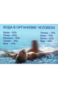 Интересно о воде
