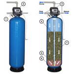 Сорбционные фильтры для воды. AQUA RESOURCE катриджи для фильтров.